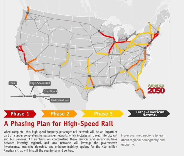 Forecasted High-Speed Rail Map (2050)